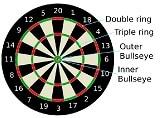 Darts image 1