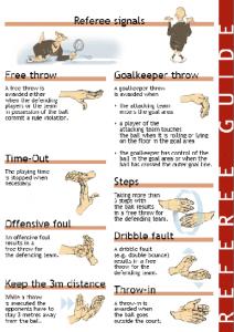 Handball Referee Hand Signals